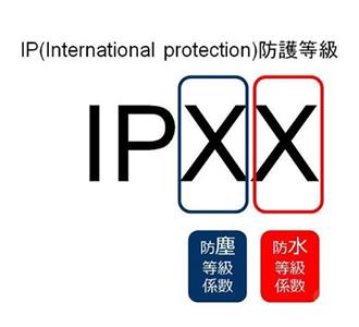 IP防护等级测试-1